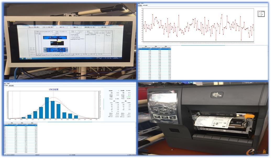 MES实现产品质量的过程管控