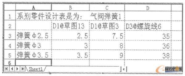 系列零件设计表