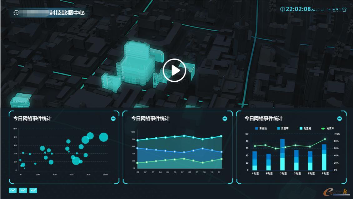 科技数据中心界面