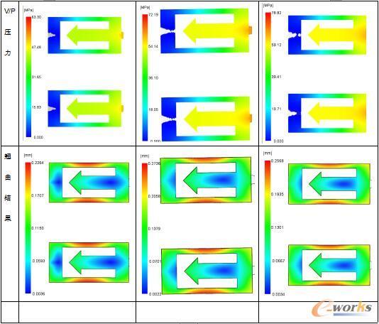 双层面网格与3D网格充填结果测试