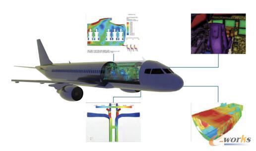 空客ECS团队将仿真用于驾驶舱、航空电子、导管和内舱热舒适度