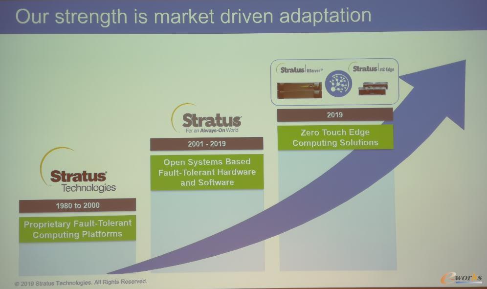 Stratus的三个发展阶段