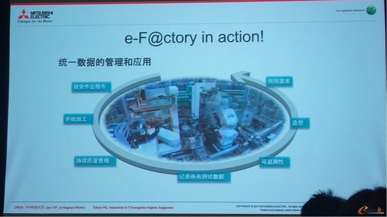 e-F@ctory综合解决方案