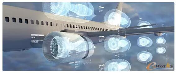 GE航空的数字孪生应用
