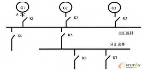 电力系统单线运行示意图