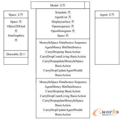Demo程序的类结构