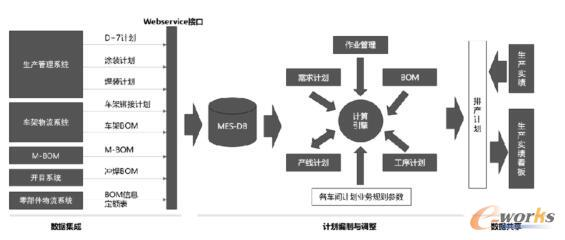 方案框架图