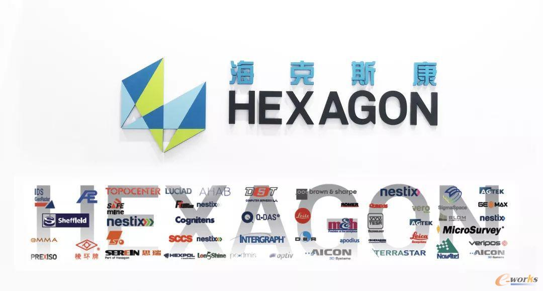 海克斯康旗下的科技品牌