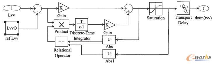 锅炉汽包区蒸汽水位PI控制器Simulink仿真框图