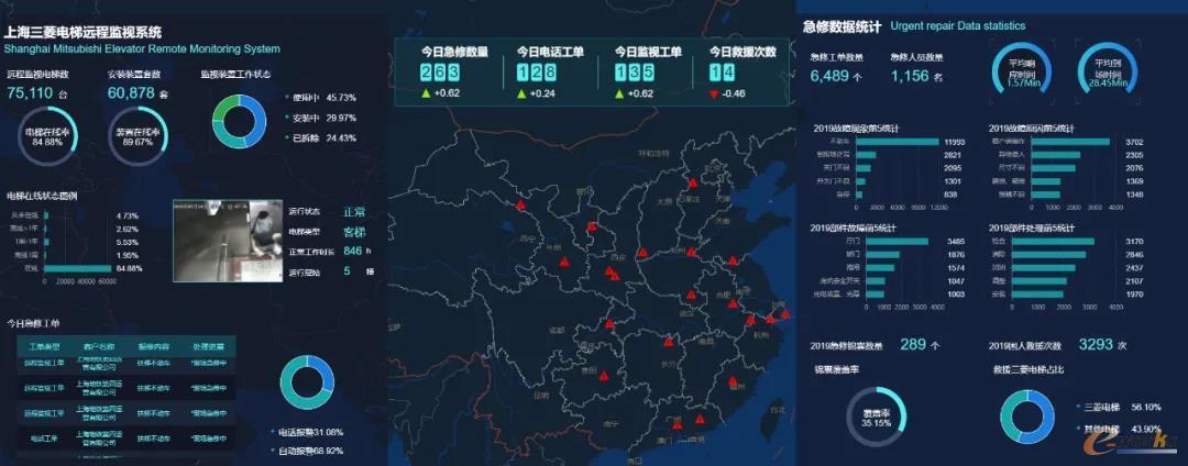 上海三菱电梯远程监视系统