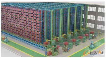 采用自动化立体仓库存储货物