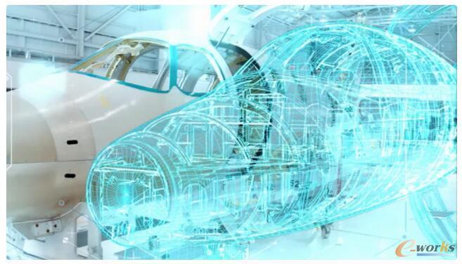 数字孪生技术在飞机研发和制造环节中的应用