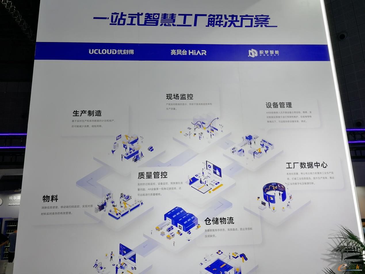 可视化工业云平台一站式智慧工厂解决方案