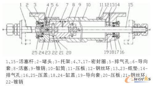 液压缸结构