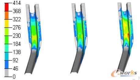 油箱托架子模型应力结果(MPa)