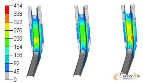 整体模型中油箱托架应力分布云图(MPa)
