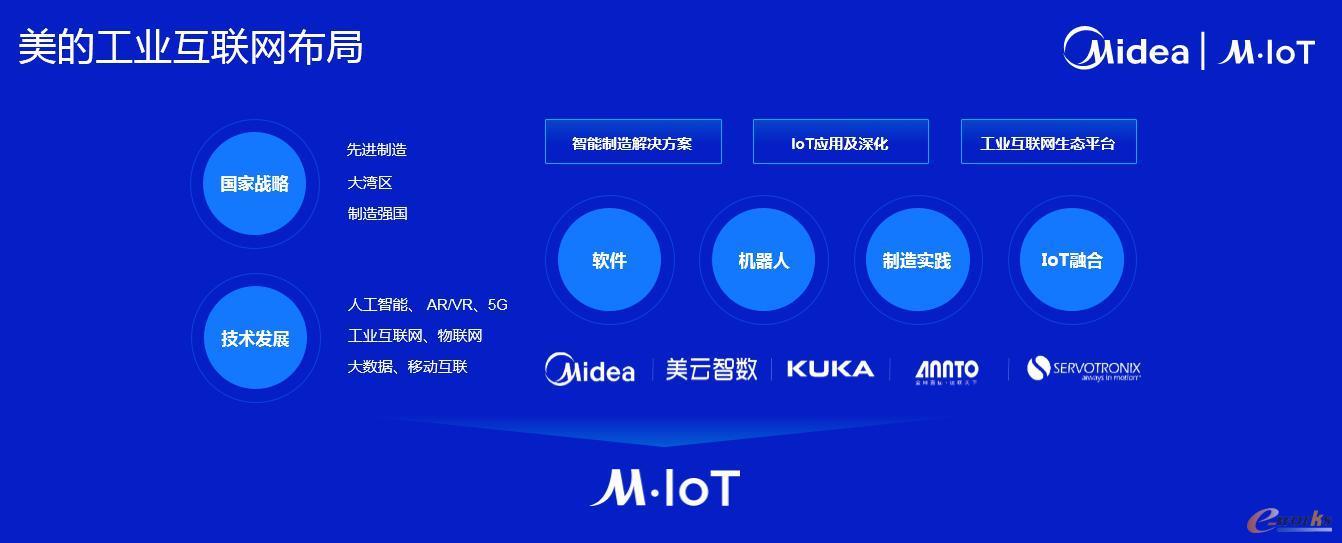 美的工业互联网平台Midea M.IoT