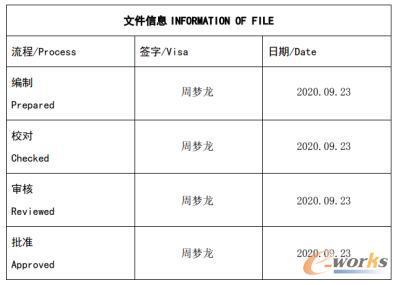 印刷体签名样式