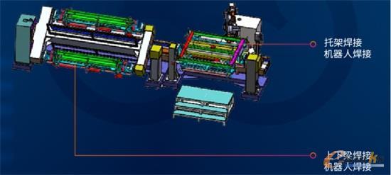 厚板机器人焊接工作站模型图