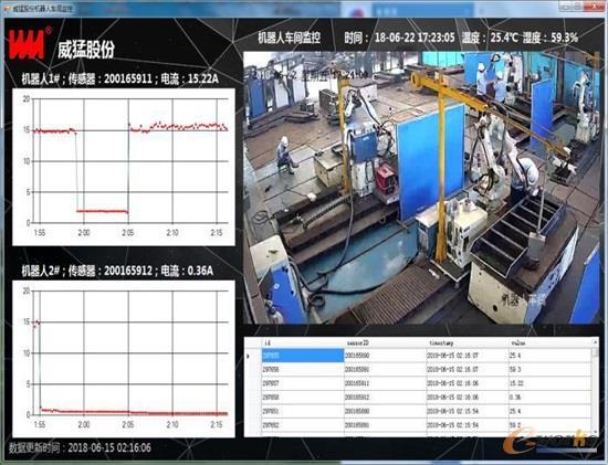 智能焊接机器人工作状态监控