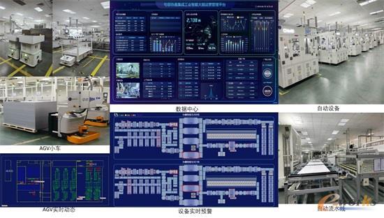 互联网标杆工厂