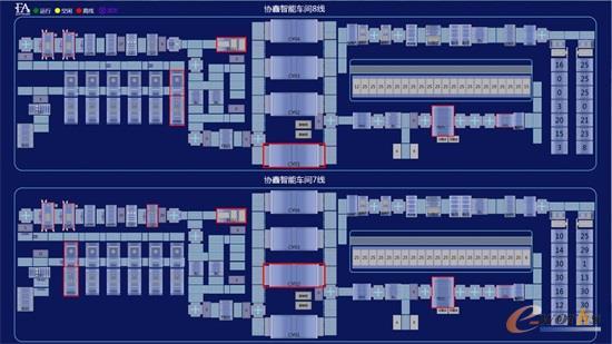 产线设备运行状态展示界面