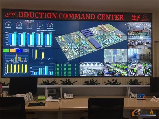 数字化工厂指挥中心