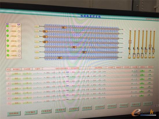 智能仓储WMS控制系统