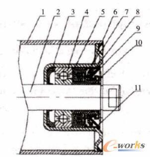 托辊内部结构示意图