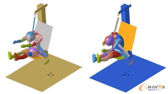 人体生物力学模型与Q系碰撞假人对比分析
