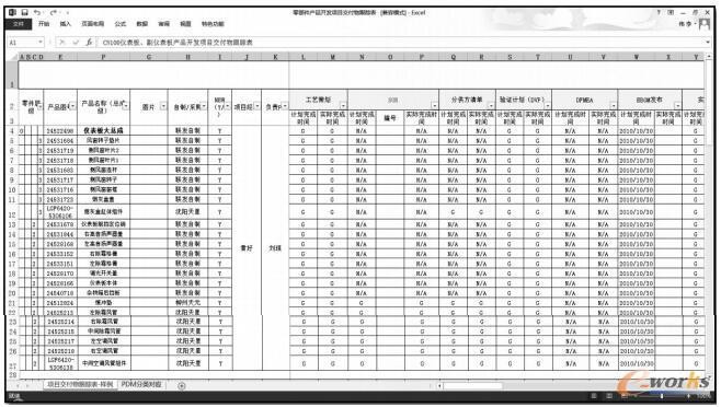 新产品开发项目交付物统计表