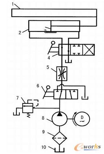 液压控制系统原理图
