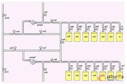 压载水管路系统界面