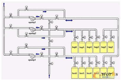 货油管路系统界面