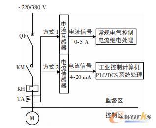 电流控制原理与布置图