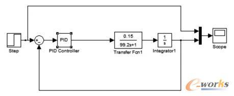 PID控制程序流程图
