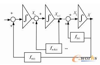 反步法运算流程图