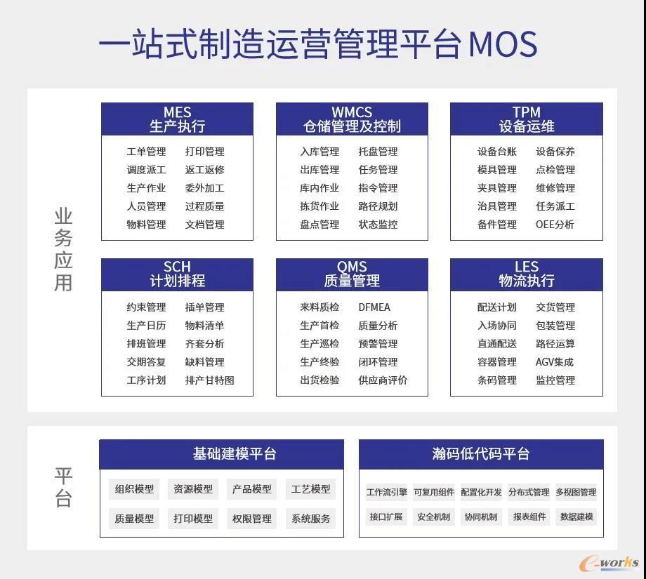 瀚川智能制造运营管理MOS平台架构
