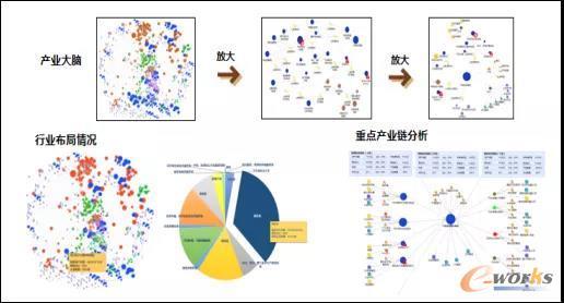 基于知识图谱的供应链优化