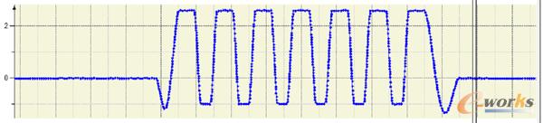 牵引倒转限速曲线
