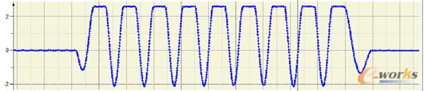 牵引倒转无限速曲线