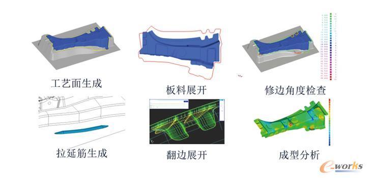 三维设计/分析建模技术平台SINOVATION冲压工艺设计