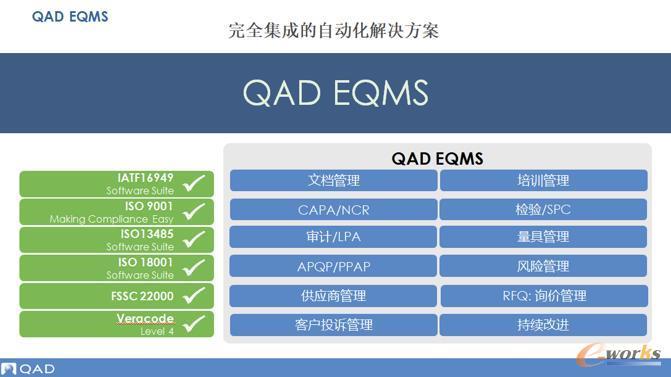 QAD EQMS