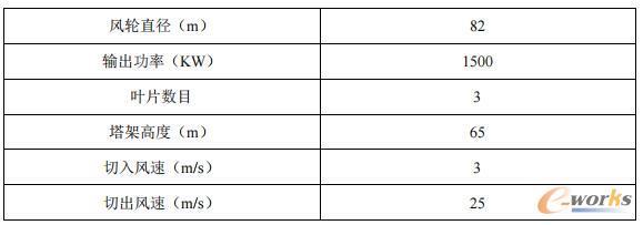 机组参数表