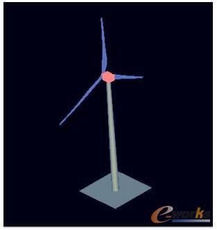 LMS SWT参数化的风电机组整机模型