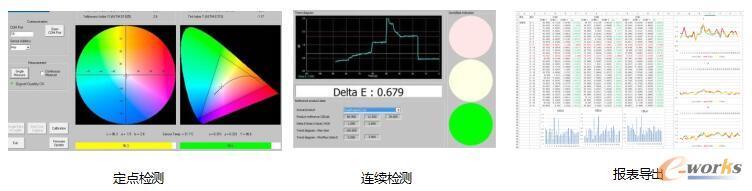 能源管控的数字化