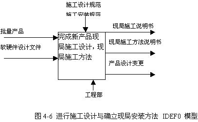 k公司新产品开发流程再造的研究(五)