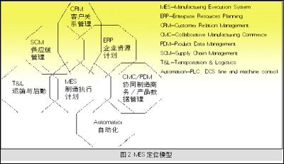 电路 电路图 电子 原理图 400_231