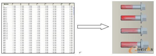 标准件尺寸参数表