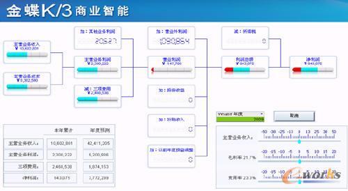 产品市场分析报告模板